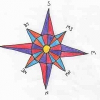 How to Draw a Compass Rose - Maps for the Classroom